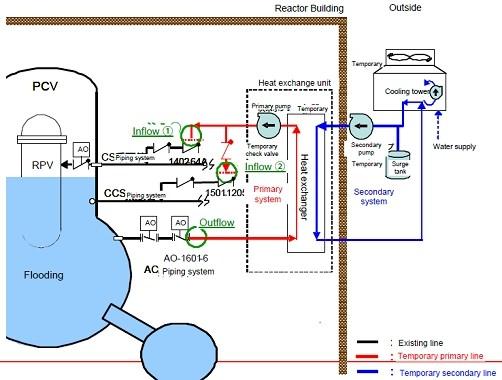 Схема дополнительной системы